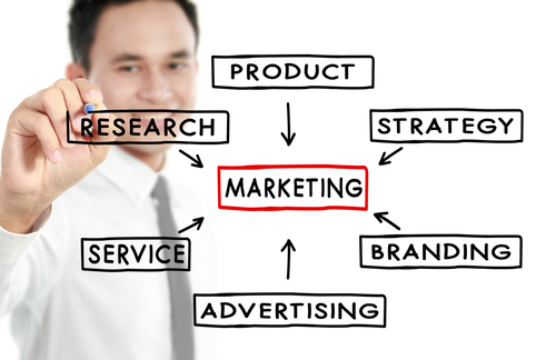 duties and responsibilities of marketing manager pdf